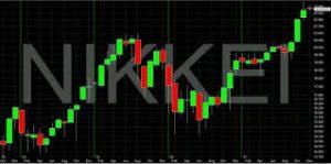 Nikkei 225 Kích hoạt đột biến mua quá mức đọc RSI